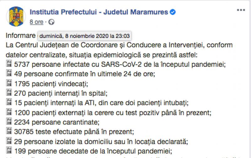 CIFRE MĂSLUITE? - 9 MORȚI COVID în weekend la ATI în Baia Mare, însă oficial nu s-a comunicat nimic